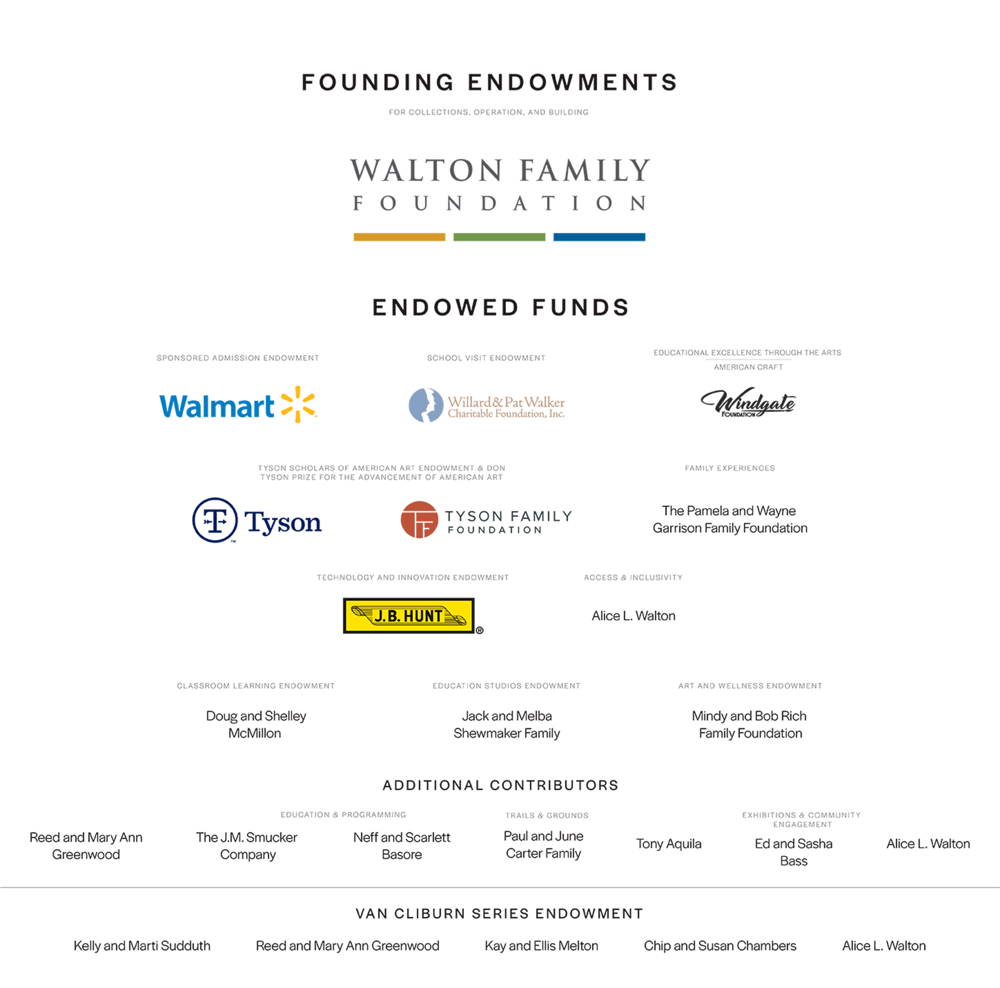 2021 endowment sponsors